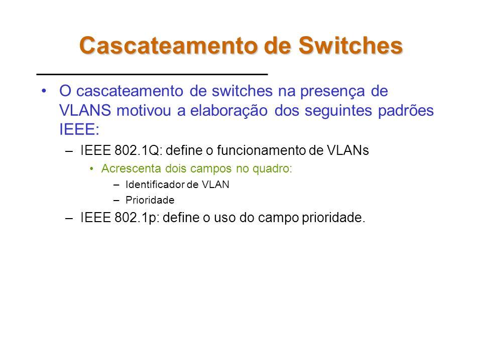 Cascateamento de Switches O cascateamento de switches na presença de VLANS motivou a elaboração dos seguintes padrões IEEE: –IEEE 802.1Q: define o funcionamento de VLANs Acrescenta dois campos no quadro: –Identificador de VLAN –Prioridade –IEEE 802.1p: define o uso do campo prioridade.