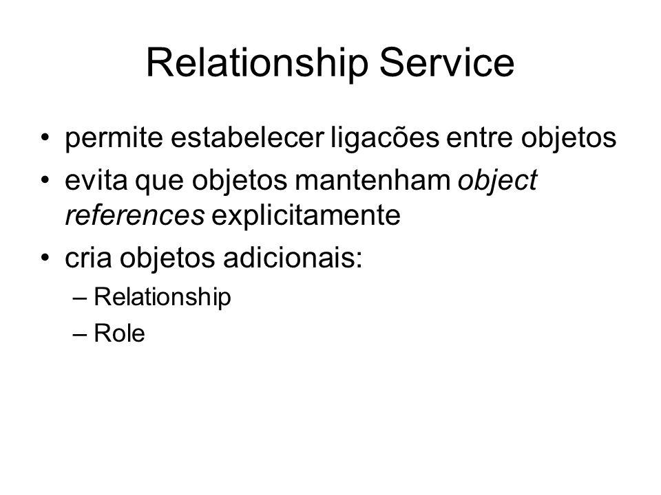 Relationship Service permite estabelecer ligacões entre objetos evita que objetos mantenham object references explicitamente cria objetos adicionais: