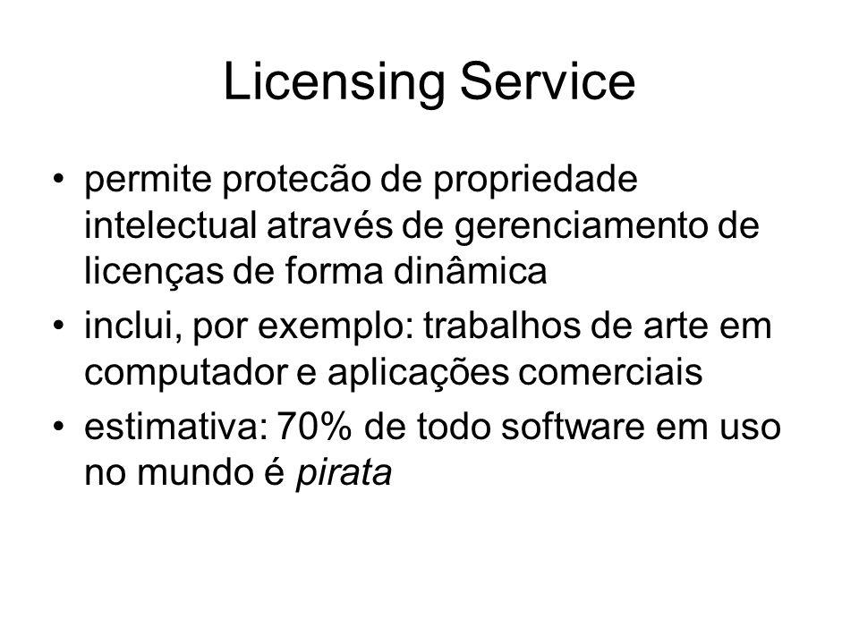 Licensing Service permite protecão de propriedade intelectual através de gerenciamento de licenças de forma dinâmica inclui, por exemplo: trabalhos de