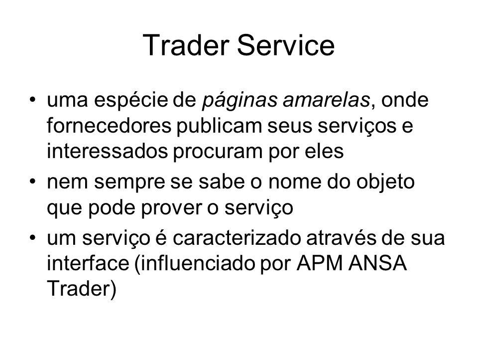 Trader Service uma espécie de páginas amarelas, onde fornecedores publicam seus serviços e interessados procuram por eles nem sempre se sabe o nome do