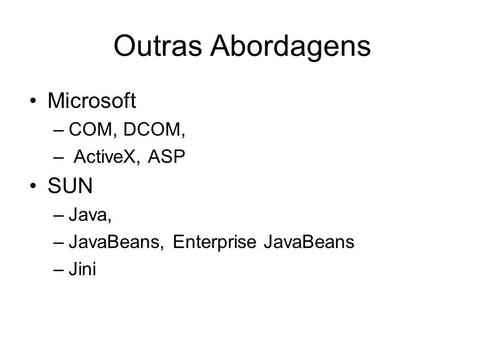 Outras Abordagens Microsoft –COM, DCOM, – ActiveX, ASP SUN –Java, –JavaBeans, Enterprise JavaBeans –Jini
