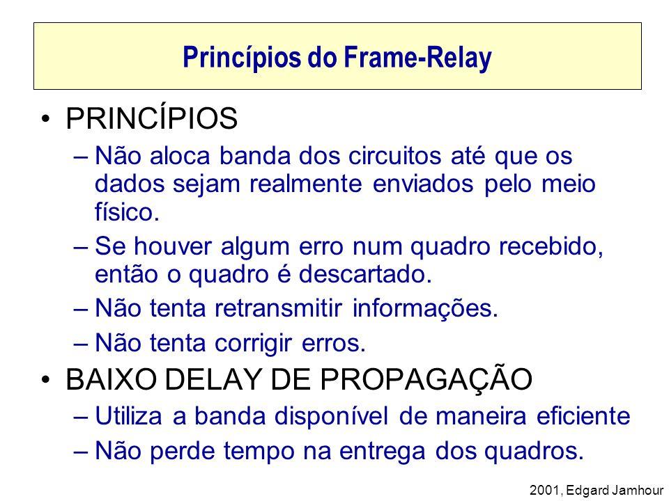 2001, Edgard Jamhour Princípios do Frame-Relay PRINCÍPIOS –Não aloca banda dos circuitos até que os dados sejam realmente enviados pelo meio físico. –
