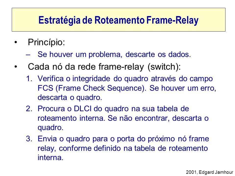 2001, Edgard Jamhour Estratégia de Roteamento Frame-Relay Princípio: –Se houver um problema, descarte os dados. Cada nó da rede frame-relay (switch):