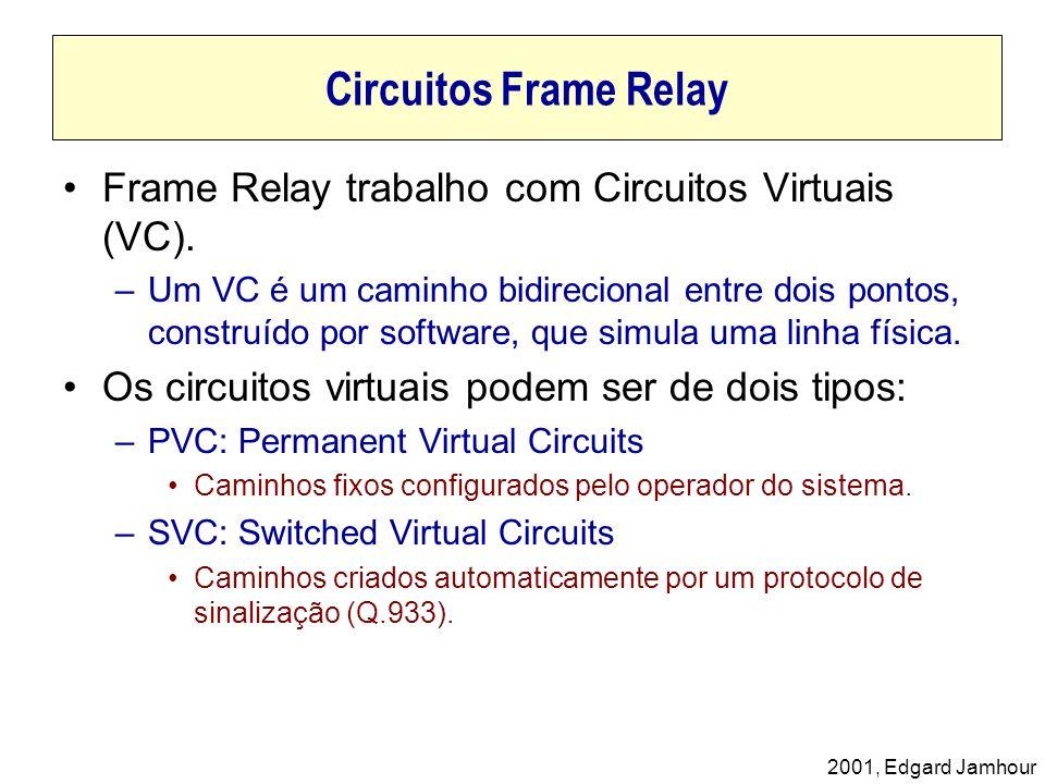 2001, Edgard Jamhour Circuitos Frame Relay Frame Relay trabalho com Circuitos Virtuais (VC). –Um VC é um caminho bidirecional entre dois pontos, const