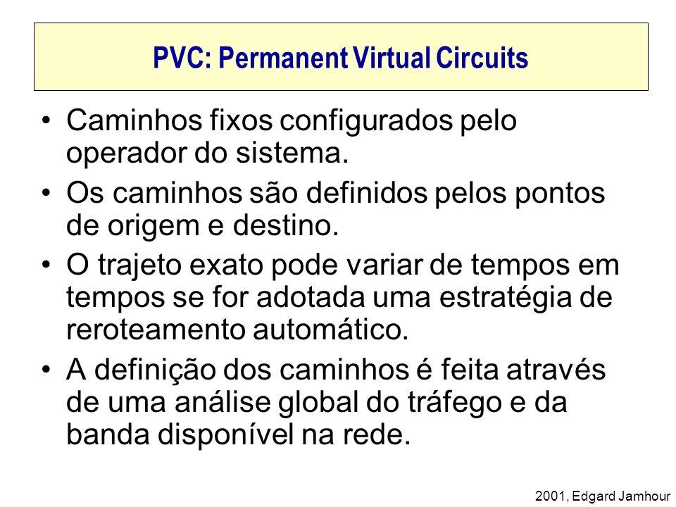 2001, Edgard Jamhour PVC: Permanent Virtual Circuits Caminhos fixos configurados pelo operador do sistema. Os caminhos são definidos pelos pontos de o