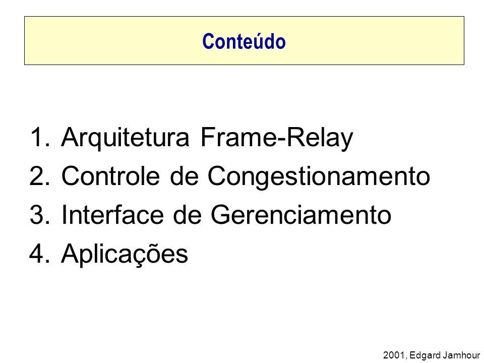 2001, Edgard Jamhour Sinalização no Frame-Relay A sinalização no Frame-Relay define três mecanismos principais: 1.Mecanismos de controle de congestionamento.