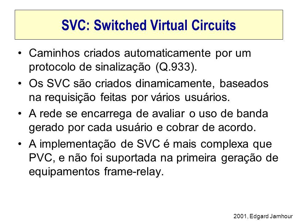 2001, Edgard Jamhour SVC: Switched Virtual Circuits Caminhos criados automaticamente por um protocolo de sinalização (Q.933). Os SVC são criados dinam