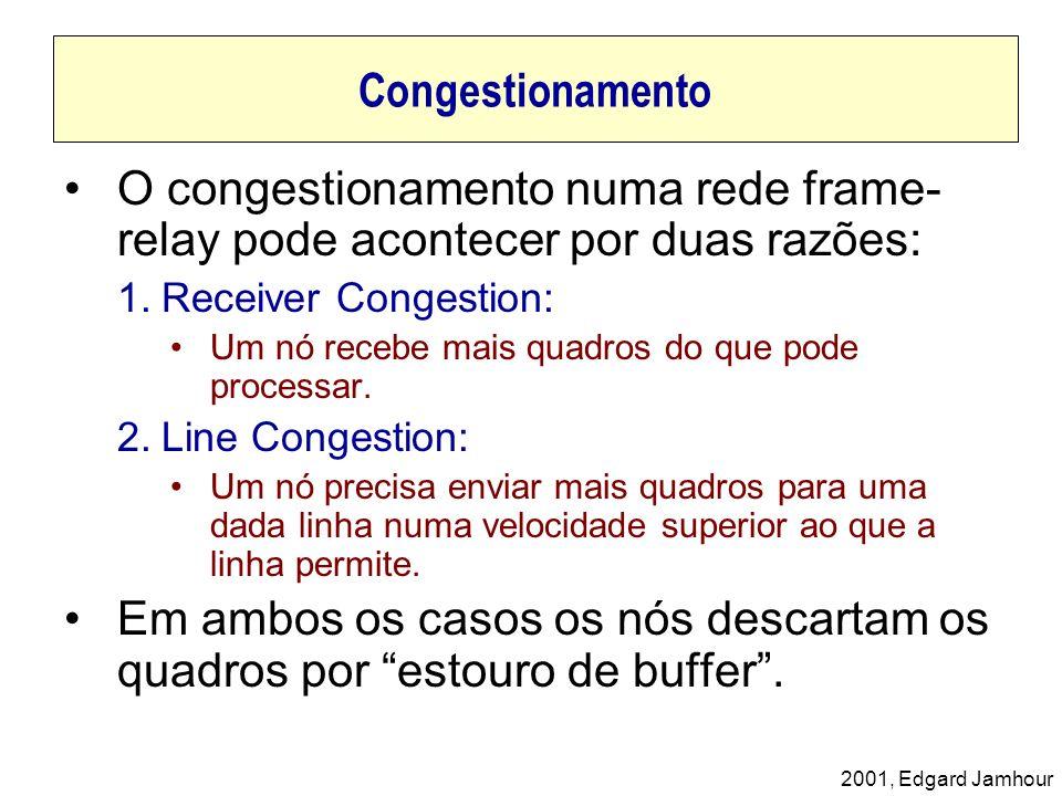 2001, Edgard Jamhour Congestionamento O congestionamento numa rede frame- relay pode acontecer por duas razões: 1.Receiver Congestion: Um nó recebe ma