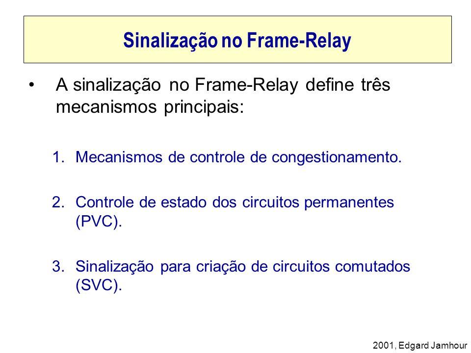 2001, Edgard Jamhour Sinalização no Frame-Relay A sinalização no Frame-Relay define três mecanismos principais: 1.Mecanismos de controle de congestion