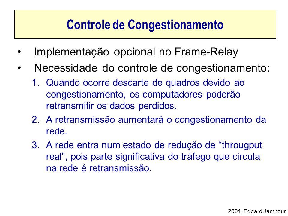 2001, Edgard Jamhour Controle de Congestionamento Implementação opcional no Frame-Relay Necessidade do controle de congestionamento: 1.Quando ocorre d