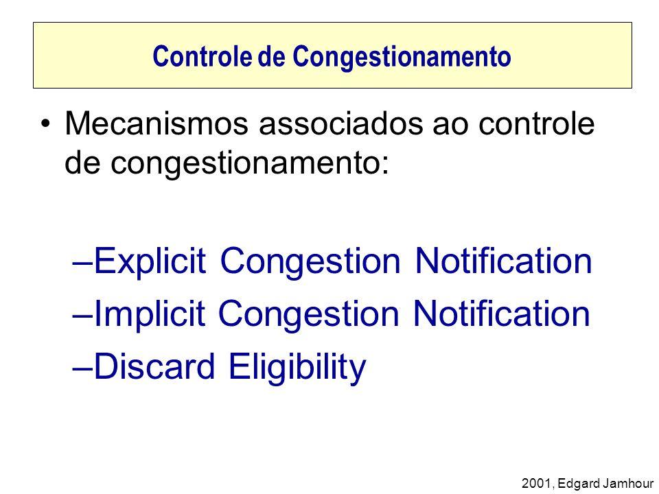 2001, Edgard Jamhour Controle de Congestionamento Mecanismos associados ao controle de congestionamento: –Explicit Congestion Notification –Implicit C