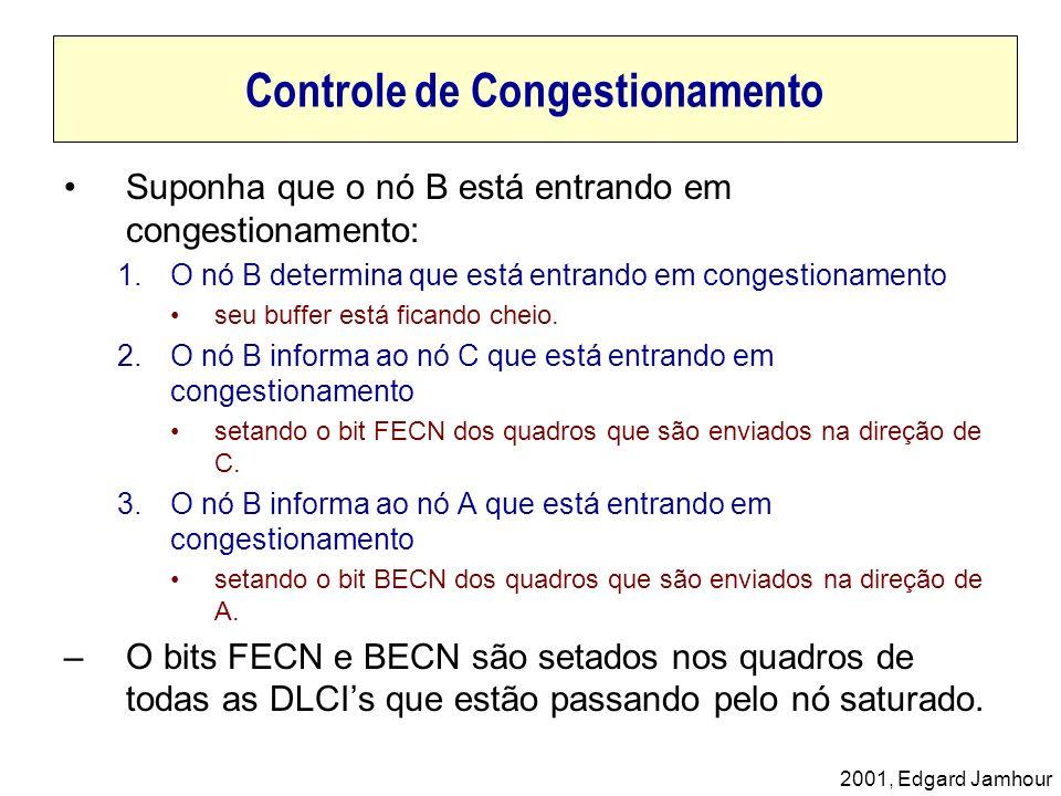 2001, Edgard Jamhour Controle de Congestionamento Suponha que o nó B está entrando em congestionamento: 1.O nó B determina que está entrando em conges