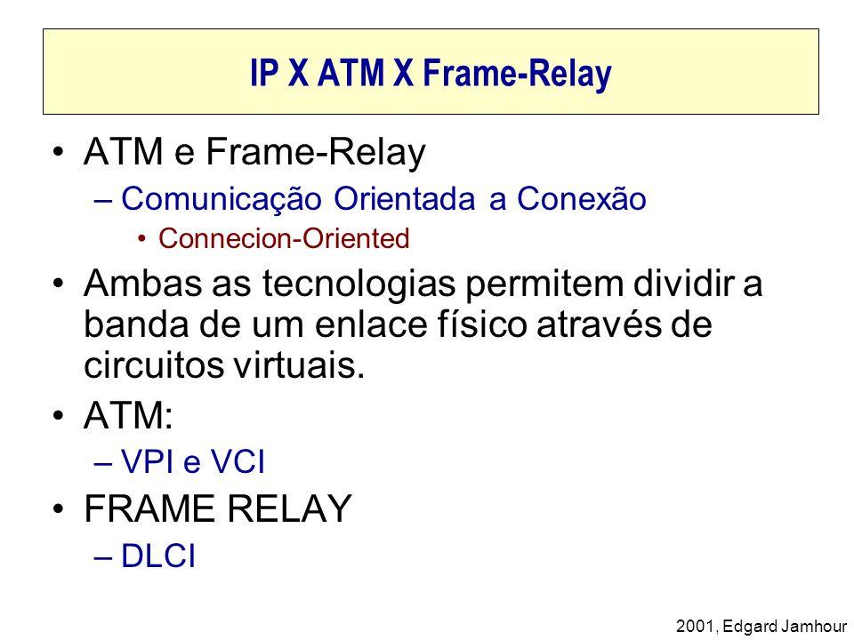 2001, Edgard Jamhour IP X ATM X Frame-Relay ATM e Frame-Relay –Comunicação Orientada a Conexão Connecion-Oriented Ambas as tecnologias permitem dividi