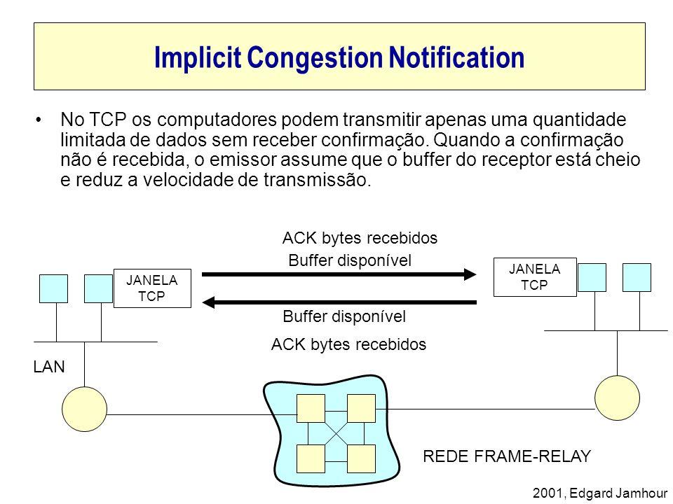 2001, Edgard Jamhour Implicit Congestion Notification No TCP os computadores podem transmitir apenas uma quantidade limitada de dados sem receber conf