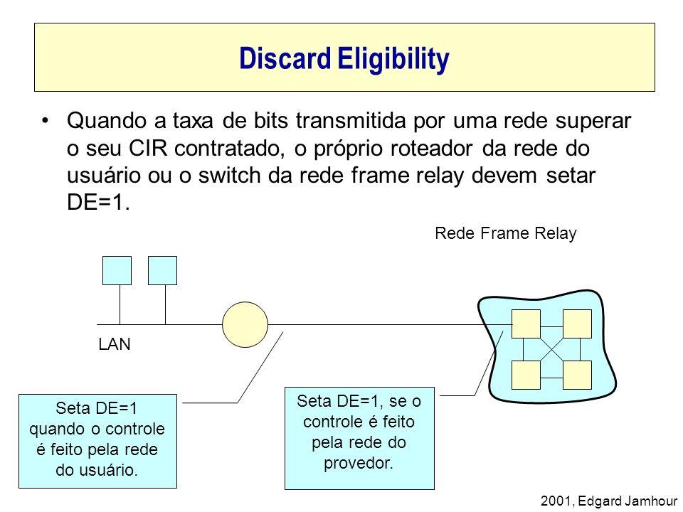 2001, Edgard Jamhour Discard Eligibility Quando a taxa de bits transmitida por uma rede superar o seu CIR contratado, o próprio roteador da rede do us