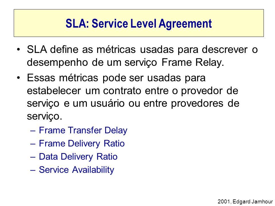 2001, Edgard Jamhour SLA: Service Level Agreement SLA define as métricas usadas para descrever o desempenho de um serviço Frame Relay. Essas métricas