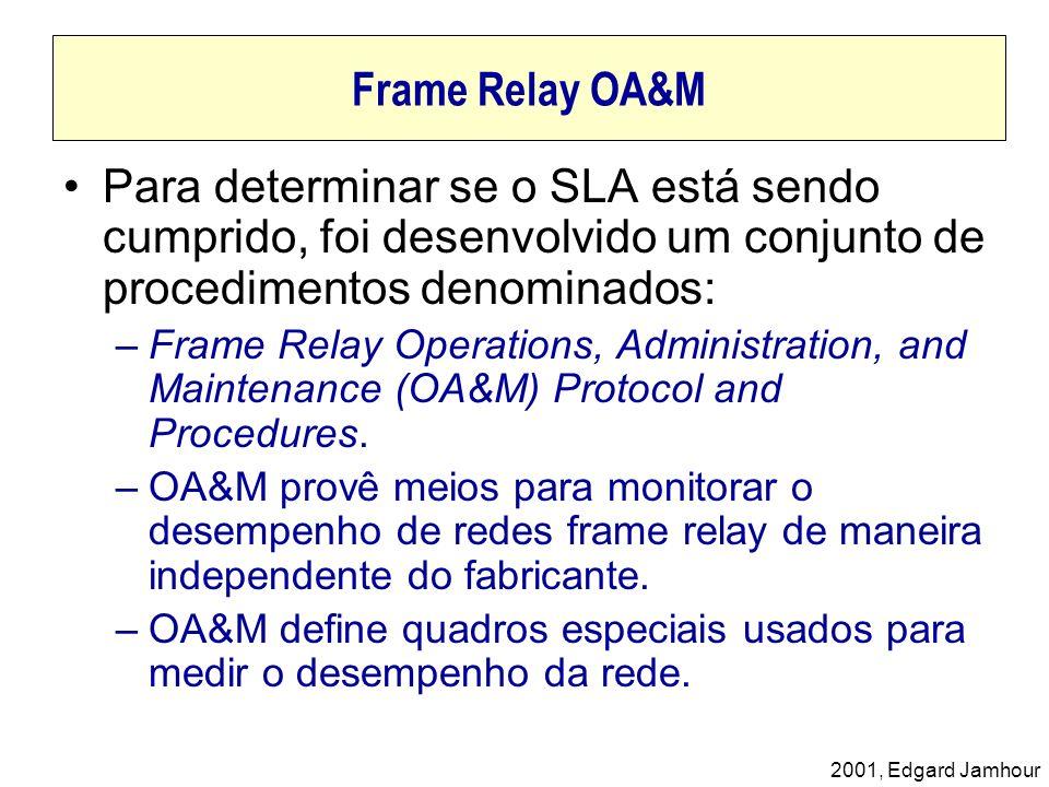 2001, Edgard Jamhour Frame Relay OA&M Para determinar se o SLA está sendo cumprido, foi desenvolvido um conjunto de procedimentos denominados: –Frame