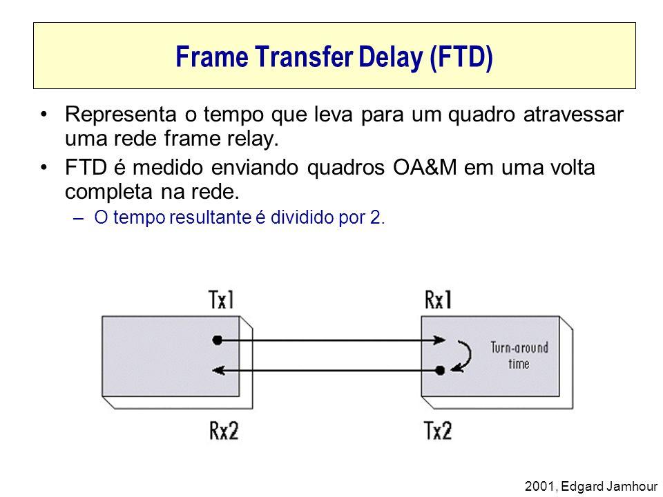 2001, Edgard Jamhour Frame Transfer Delay (FTD) Representa o tempo que leva para um quadro atravessar uma rede frame relay. FTD é medido enviando quad