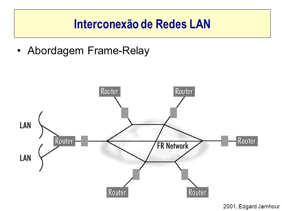 2001, Edgard Jamhour Interconexão de Redes LAN Abordagem Frame-Relay