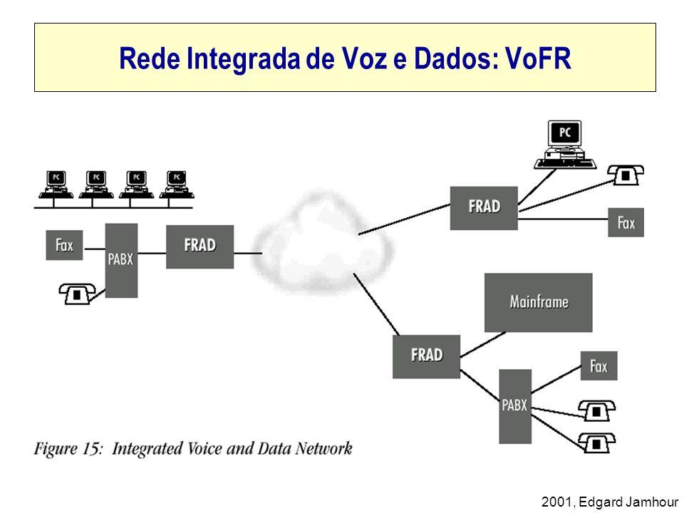 2001, Edgard Jamhour Rede Integrada de Voz e Dados: VoFR
