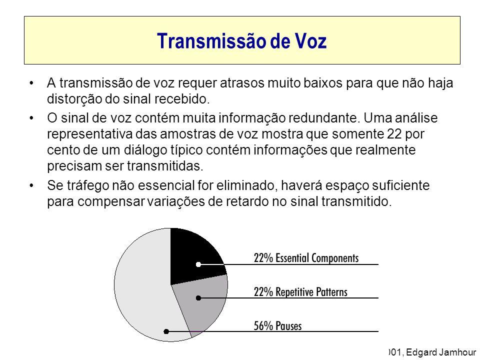 2001, Edgard Jamhour Transmissão de Voz A transmissão de voz requer atrasos muito baixos para que não haja distorção do sinal recebido. O sinal de voz