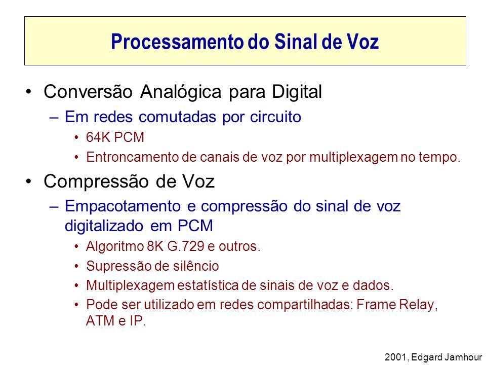 2001, Edgard Jamhour Processamento do Sinal de Voz Conversão Analógica para Digital –Em redes comutadas por circuito 64K PCM Entroncamento de canais d