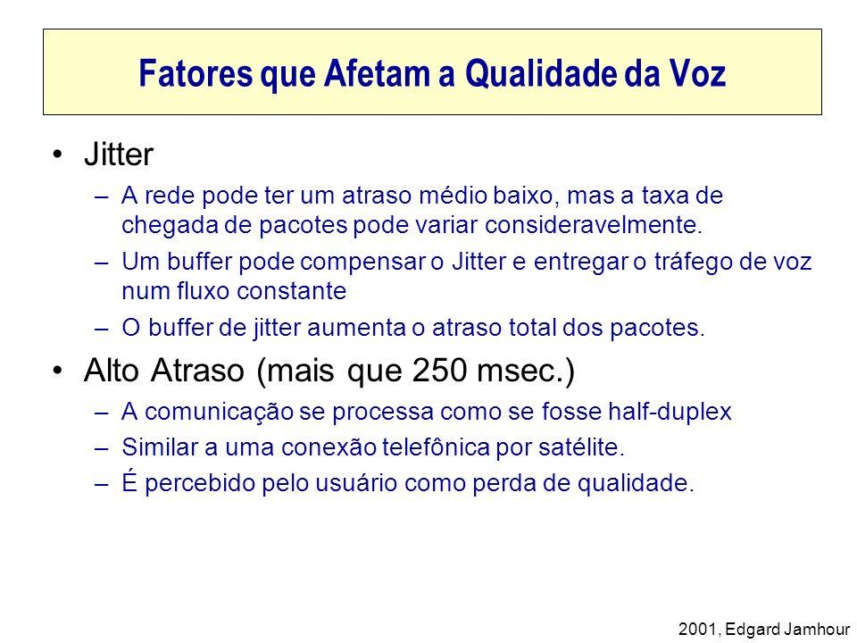 2001, Edgard Jamhour Fatores que Afetam a Qualidade da Voz Jitter –A rede pode ter um atraso médio baixo, mas a taxa de chegada de pacotes pode variar