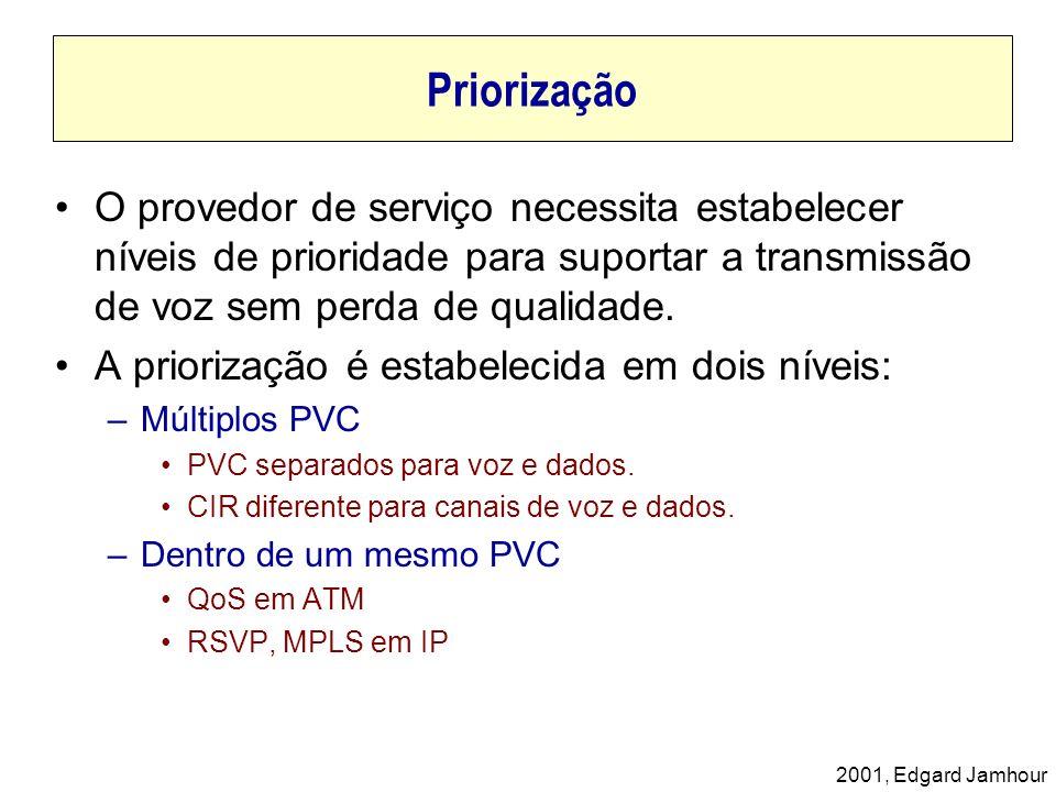 2001, Edgard Jamhour Priorização O provedor de serviço necessita estabelecer níveis de prioridade para suportar a transmissão de voz sem perda de qual