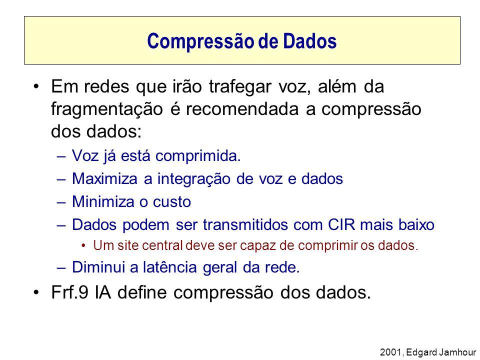 2001, Edgard Jamhour Compressão de Dados Em redes que irão trafegar voz, além da fragmentação é recomendada a compressão dos dados: –Voz já está compr