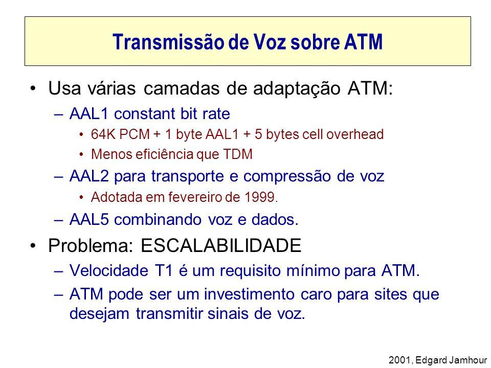 2001, Edgard Jamhour Transmissão de Voz sobre ATM Usa várias camadas de adaptação ATM: –AAL1 constant bit rate 64K PCM + 1 byte AAL1 + 5 bytes cell ov