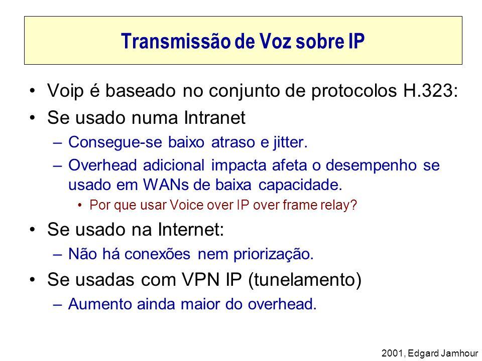 2001, Edgard Jamhour Transmissão de Voz sobre IP Voip é baseado no conjunto de protocolos H.323: Se usado numa Intranet –Consegue-se baixo atraso e ji