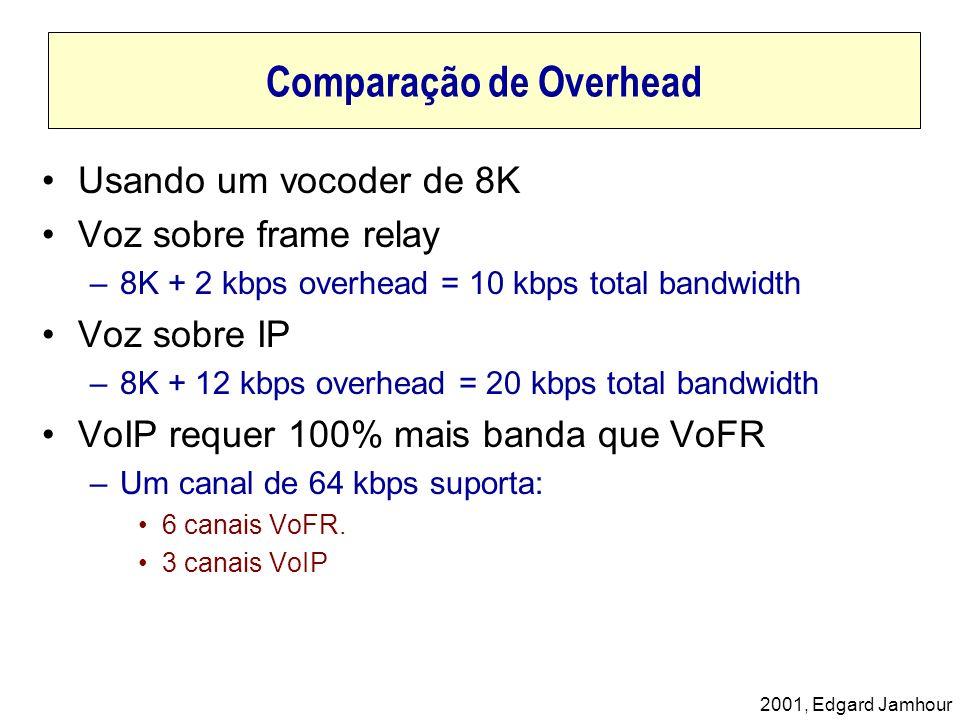 2001, Edgard Jamhour Comparação de Overhead Usando um vocoder de 8K Voz sobre frame relay –8K + 2 kbps overhead = 10 kbps total bandwidth Voz sobre IP