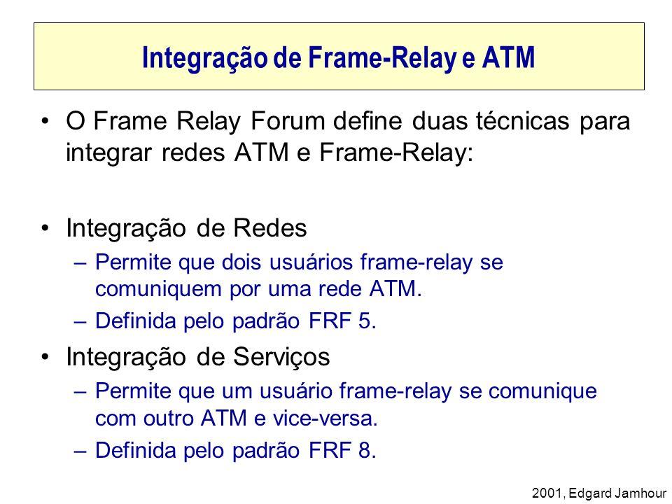 2001, Edgard Jamhour Integração de Frame-Relay e ATM O Frame Relay Forum define duas técnicas para integrar redes ATM e Frame-Relay: Integração de Red