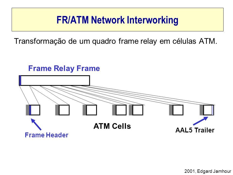2001, Edgard Jamhour FR/ATM Network Interworking Transformação de um quadro frame relay em células ATM. ATM Cells Frame Relay Frame Frame Header AAL5