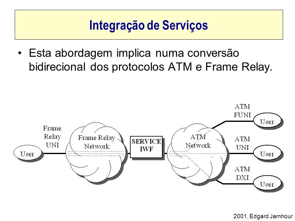 2001, Edgard Jamhour Integração de Serviços Esta abordagem implica numa conversão bidirecional dos protocolos ATM e Frame Relay.
