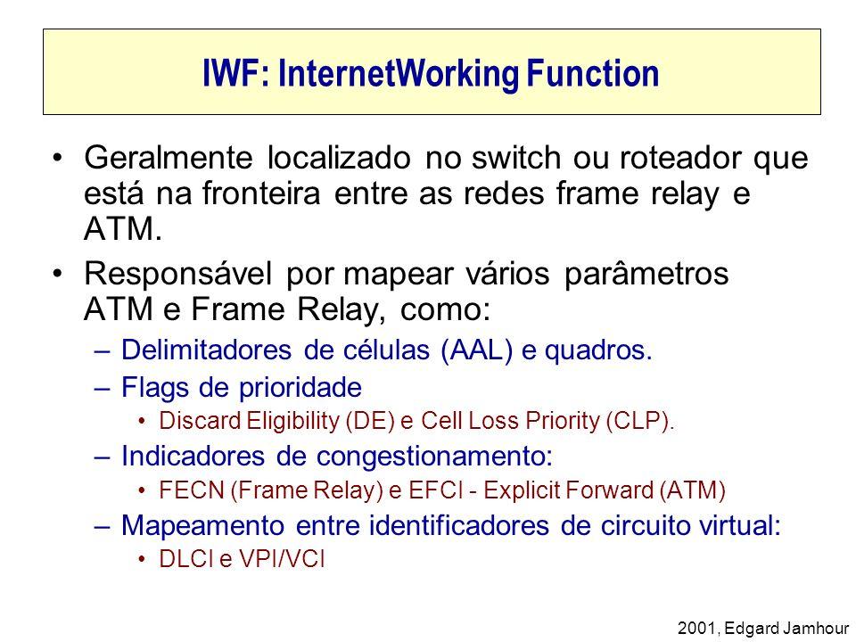 2001, Edgard Jamhour IWF: InternetWorking Function Geralmente localizado no switch ou roteador que está na fronteira entre as redes frame relay e ATM.
