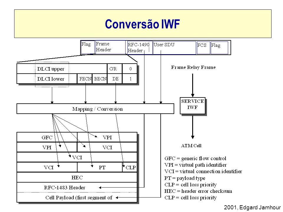 2001, Edgard Jamhour Conversão IWF