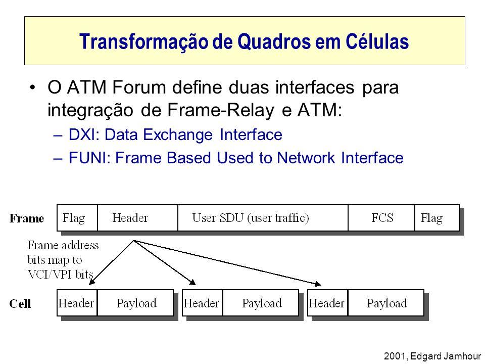 2001, Edgard Jamhour Transformação de Quadros em Células O ATM Forum define duas interfaces para integração de Frame-Relay e ATM: –DXI: Data Exchange