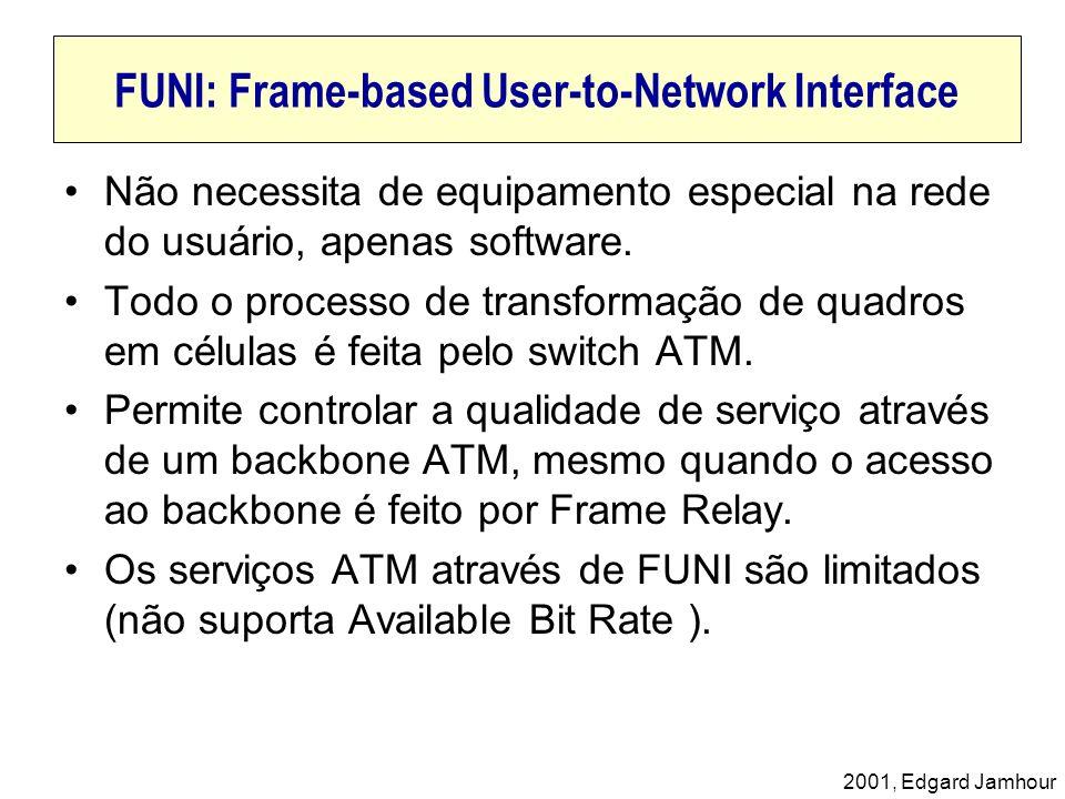 2001, Edgard Jamhour FUNI: Frame-based User-to-Network Interface Não necessita de equipamento especial na rede do usuário, apenas software. Todo o pro