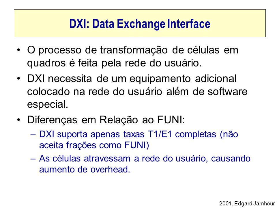 2001, Edgard Jamhour DXI: Data Exchange Interface O processo de transformação de células em quadros é feita pela rede do usuário. DXI necessita de um