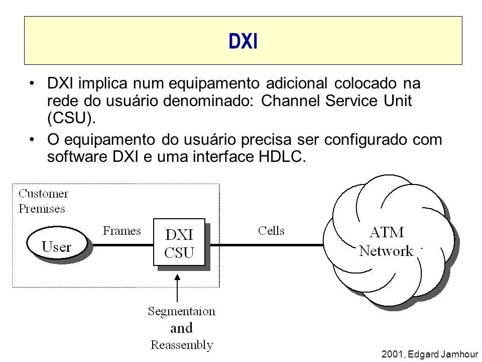 2001, Edgard Jamhour DXI DXI implica num equipamento adicional colocado na rede do usuário denominado: Channel Service Unit (CSU). O equipamento do us