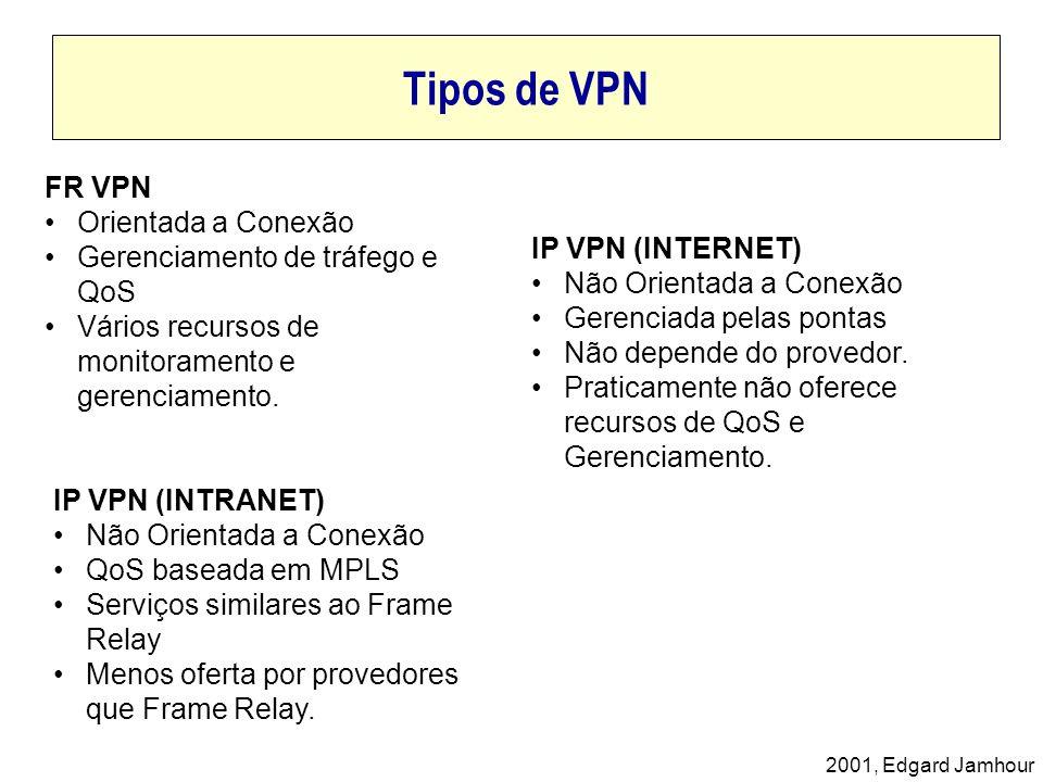 2001, Edgard Jamhour Tipos de VPN FR VPN Orientada a Conexão Gerenciamento de tráfego e QoS Vários recursos de monitoramento e gerenciamento. IP VPN (