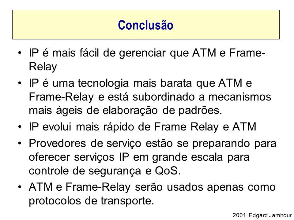 2001, Edgard Jamhour Conclusão IP é mais fácil de gerenciar que ATM e Frame- Relay IP é uma tecnologia mais barata que ATM e Frame-Relay e está subord