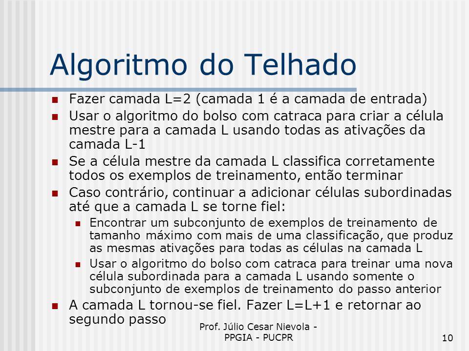 Prof. Júlio Cesar Nievola - PPGIA - PUCPR10 Algoritmo do Telhado Fazer camada L=2 (camada 1 é a camada de entrada) Usar o algoritmo do bolso com catra