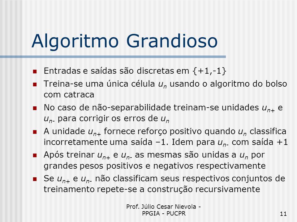 Prof. Júlio Cesar Nievola - PPGIA - PUCPR11 Algoritmo Grandioso Entradas e saídas são discretas em {+1,-1} Treina-se uma única célula u n usando o alg