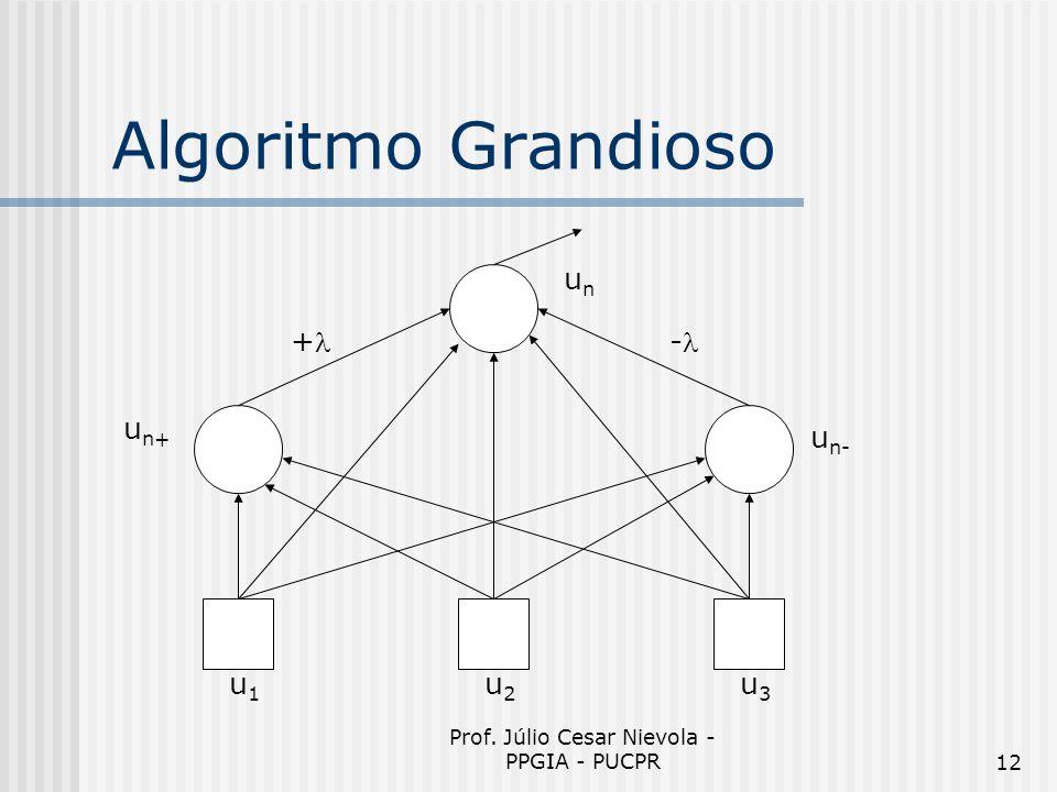 Prof. Júlio Cesar Nievola - PPGIA - PUCPR12 Algoritmo Grandioso unun u n+ u n- u1u1 u2u2 u3u3 +-