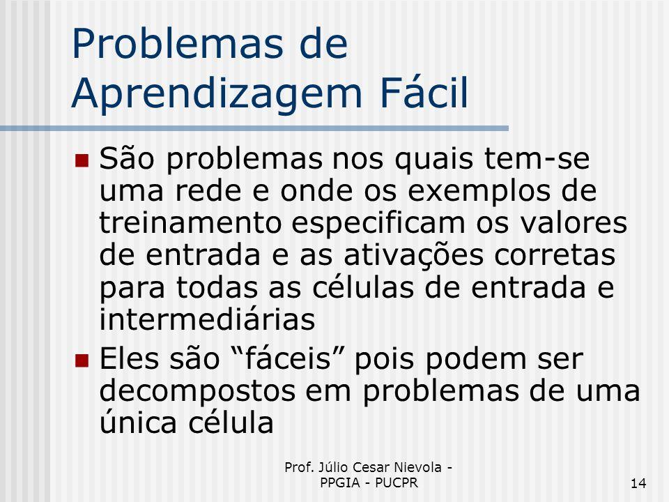 Prof. Júlio Cesar Nievola - PPGIA - PUCPR14 Problemas de Aprendizagem Fácil São problemas nos quais tem-se uma rede e onde os exemplos de treinamento