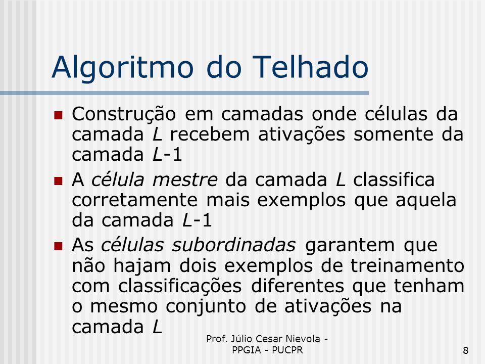 Prof. Júlio Cesar Nievola - PPGIA - PUCPR8 Algoritmo do Telhado Construção em camadas onde células da camada L recebem ativações somente da camada L-1
