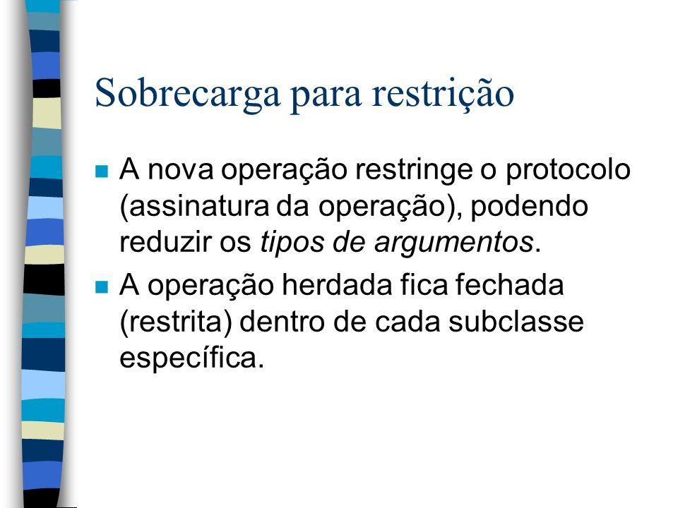 Sobrecarga para restrição n A nova operação restringe o protocolo (assinatura da operação), podendo reduzir os tipos de argumentos. n A operação herda