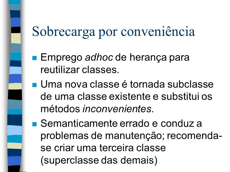 Sobrecarga por conveniência n Emprego adhoc de herança para reutilizar classes. n Uma nova classe é tornada subclasse de uma classe existente e substi